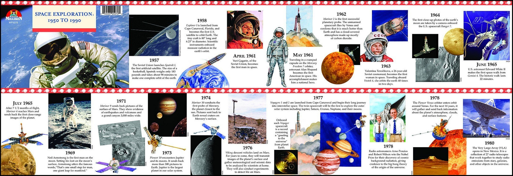 a report on space exploration