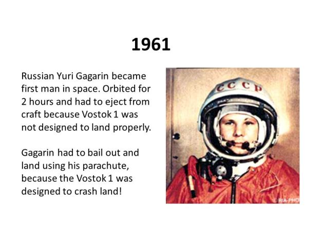 Yuri Gagarin - First Astronaut in Space