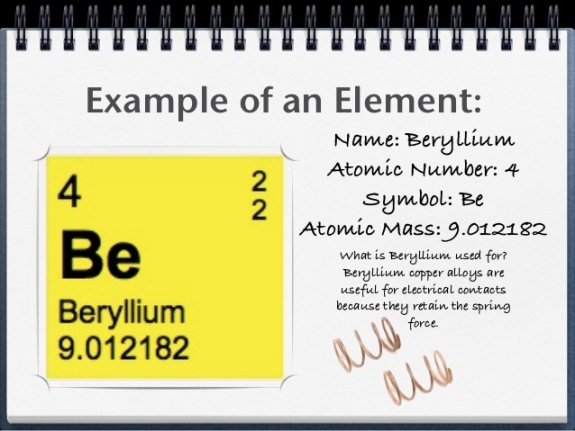 Example of an Element