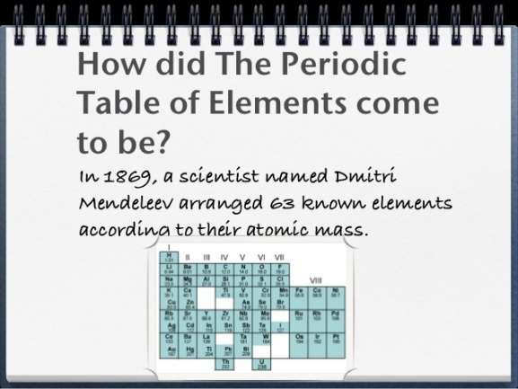 How did The Periodic Table of Elements come to be