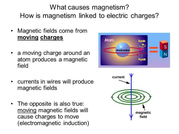 What causes magnetism
