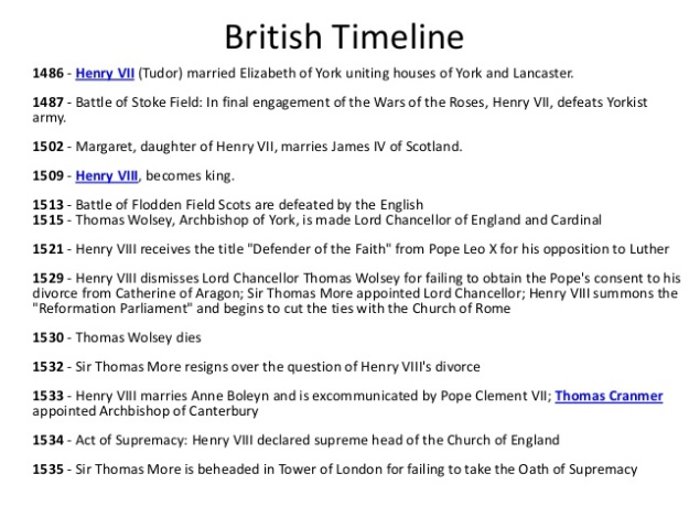 1 - Bristish Timeline from 1486 to 1535