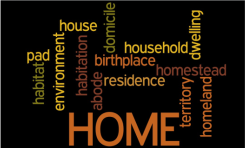 14 Synonyms for Home