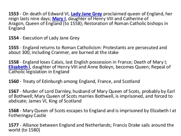 3 - British Timeline from 1553 to 1577