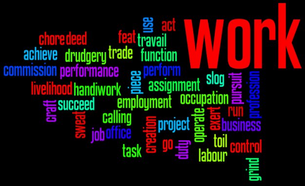 40 Synonyms for Work