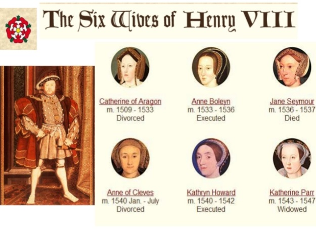King Henry VIII and his 6 wives