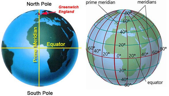 what ocean does the equator and prime meridian meet