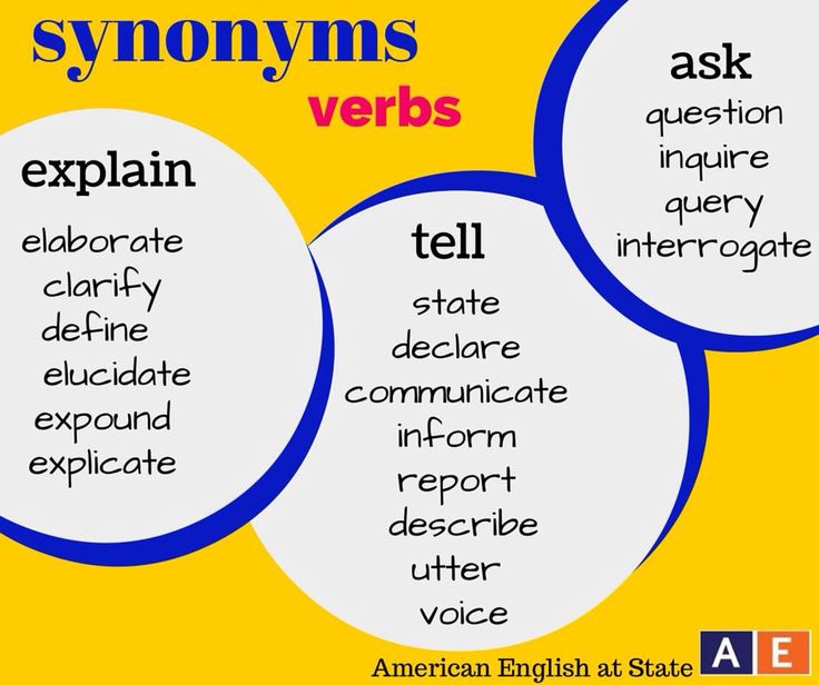 Synonyms for Explain - Tell - Ask
