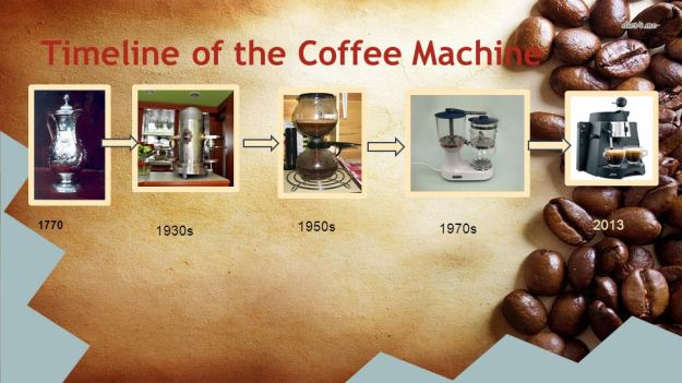 Timeline of the Coffee Machine