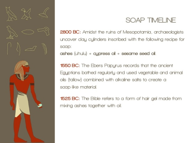 2-history-of-soap-soap-timeline