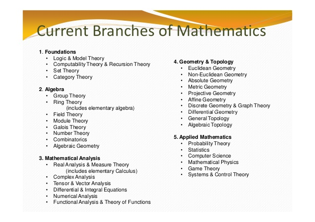 Branches of Mathematics