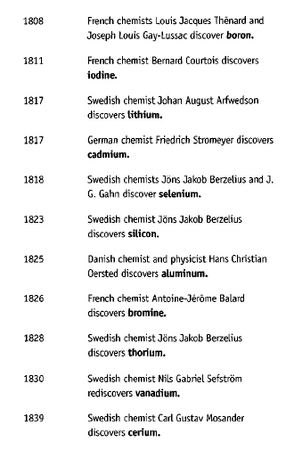 Discovery of Elements 1808 - 1839