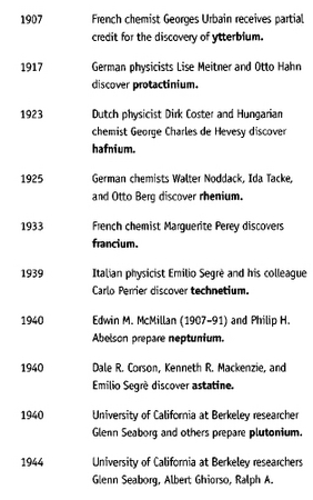 Discovery of Elements 1907 - 1944