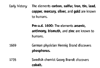 Discovery of Elements - Early History - 1735
