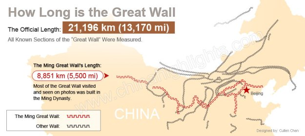 great-wall-of-china-is-13170-miles