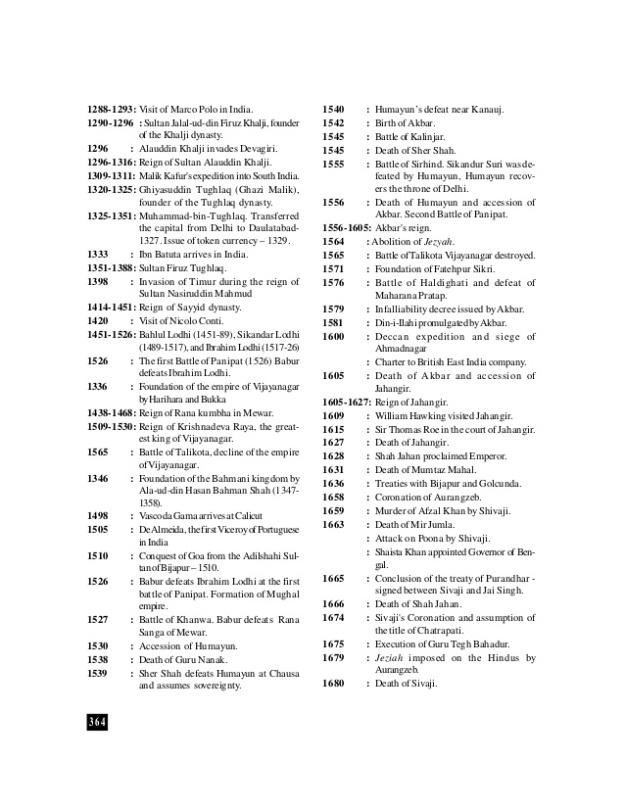 india-history-1288-1674