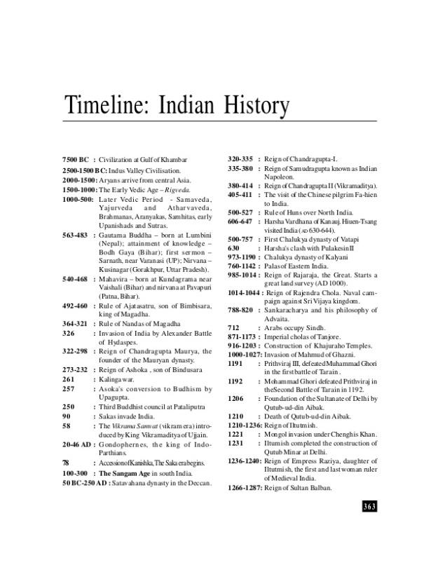 india-history-7-500-bc-1221