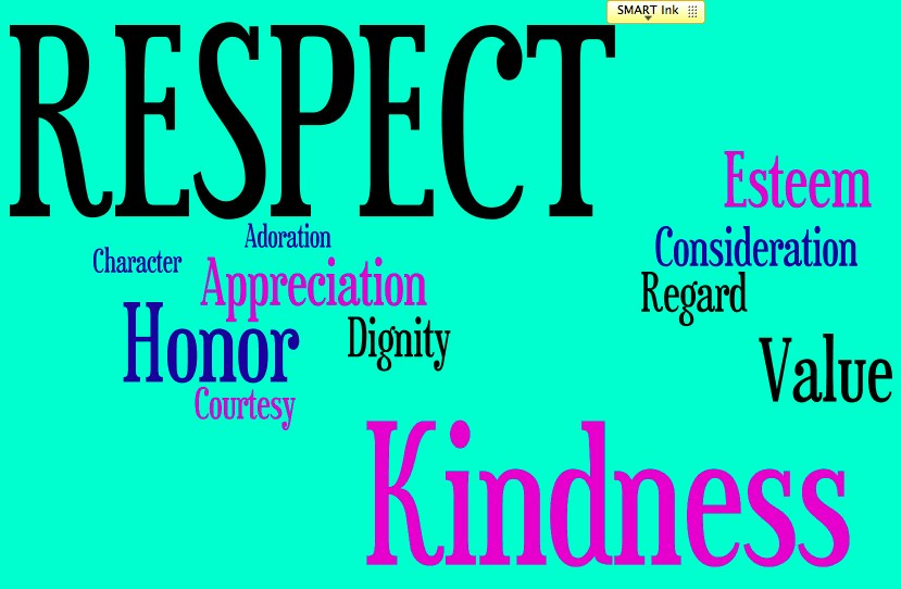 20 Synonyms For Respect Know It All