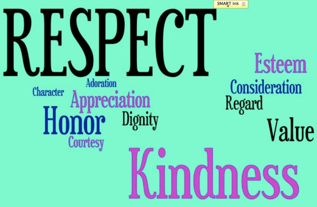 synonyms-for-respect