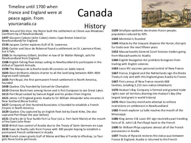 canada-history-1