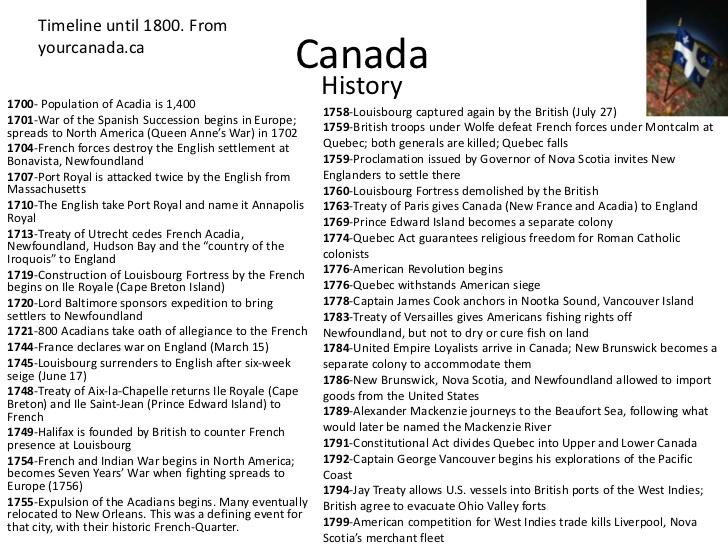 Scotiabank history timeline value uk
