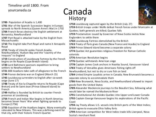 canada-history-2