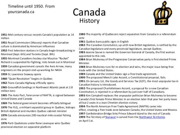 canada-history-5
