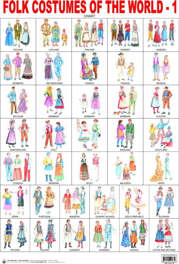 folk-costumes-1