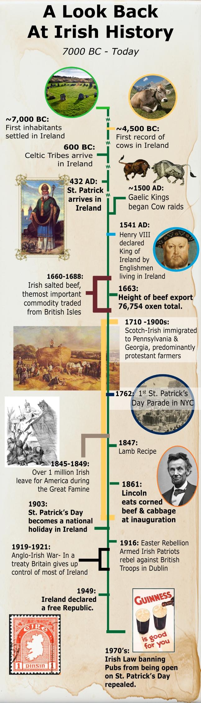 irish-history-timeline