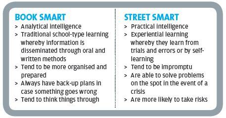 book-smart-versus-street-smart