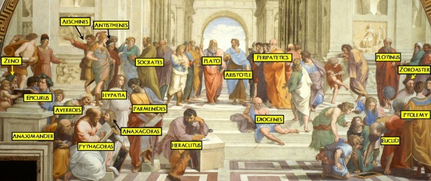 school-of-athens-labelled