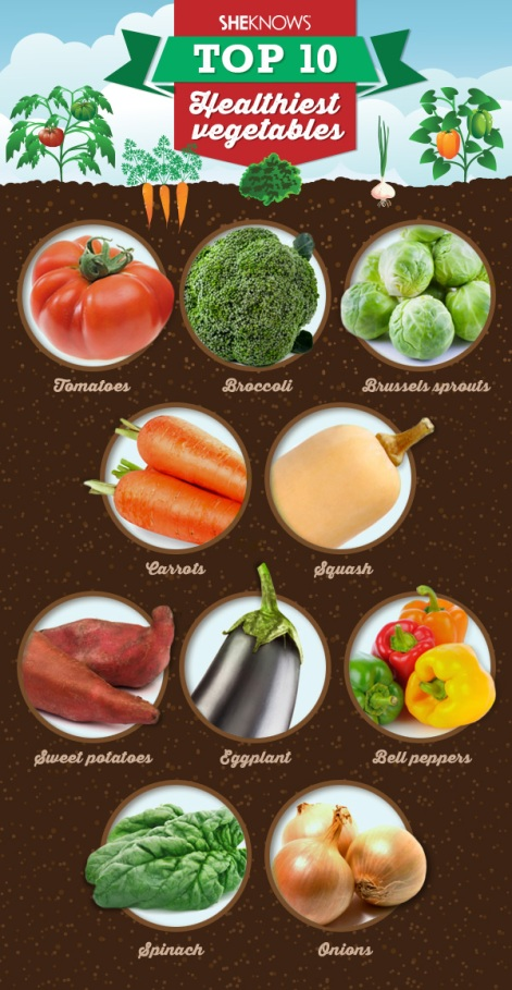top-10-healthiest-veggies