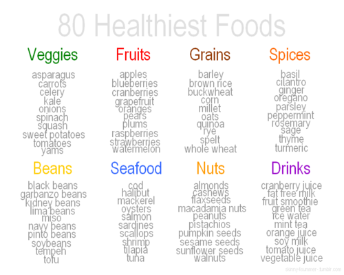 80-healthy-snacks