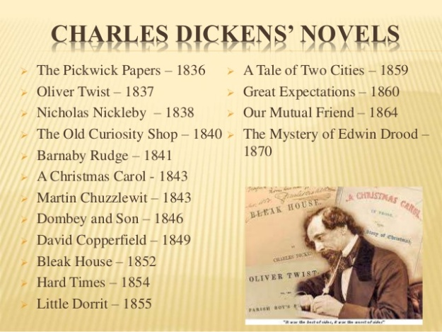 charles-dickens-novels