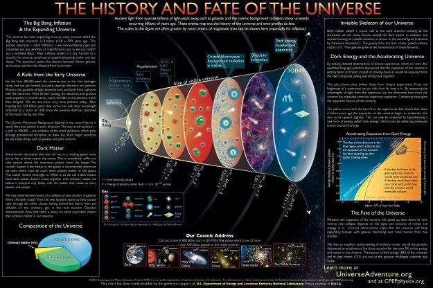 Universe-2015-V5-c-1