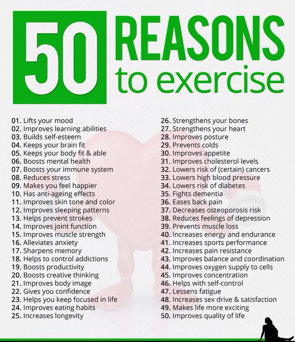 50 REASONS TO EXERCISE EBOOK