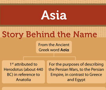 origin-and-meaning-of-asia