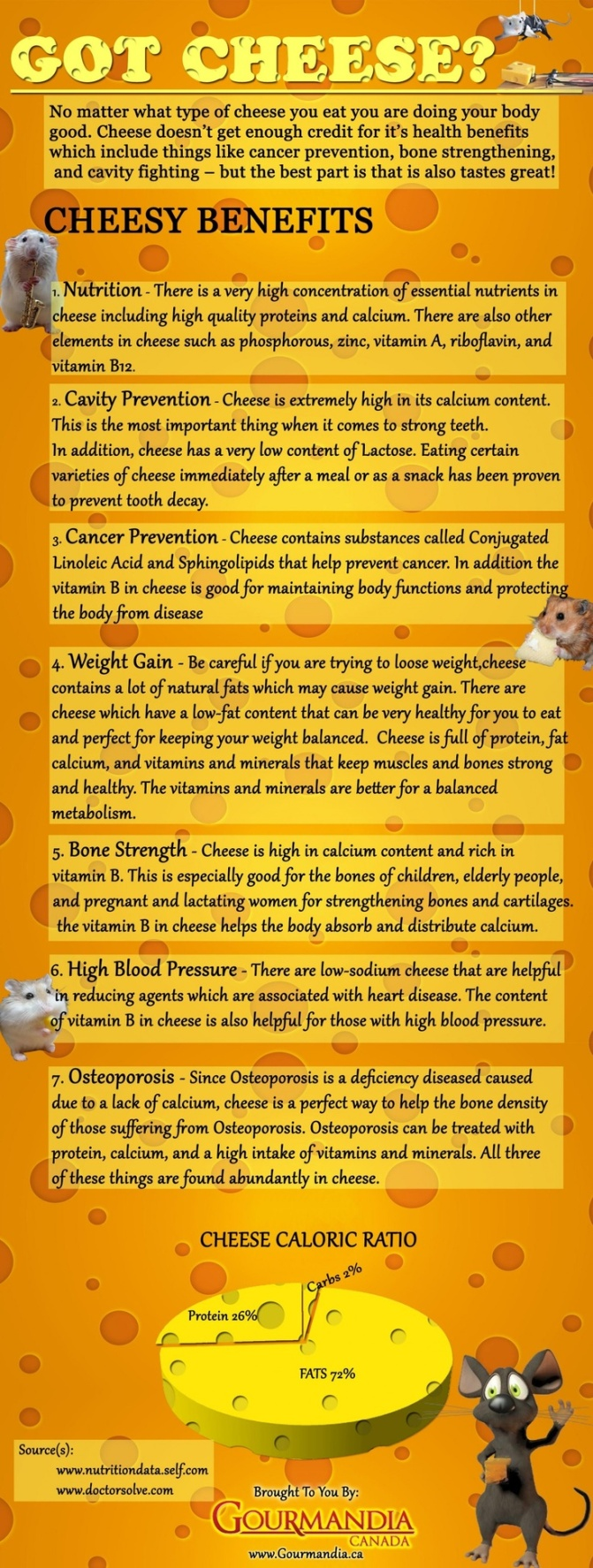 7-incredible-health-benefits-of-cheese