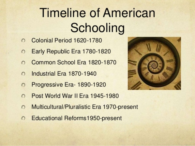 history-of-education