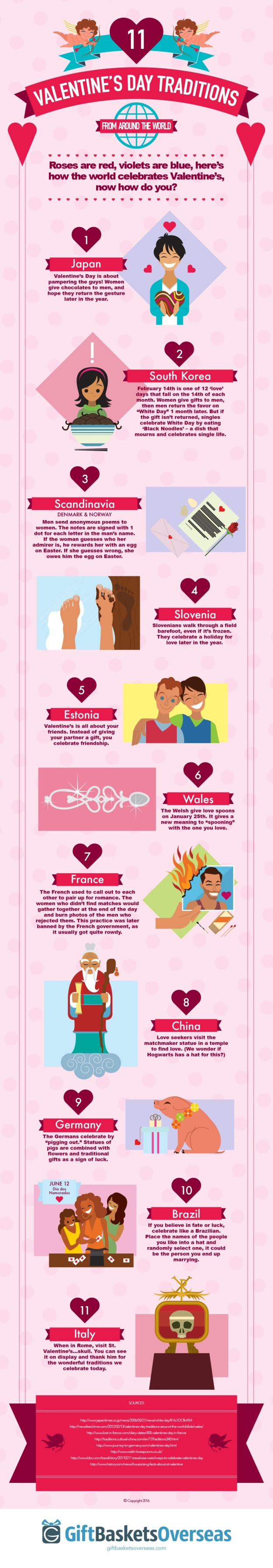 valentines-day-traditions-from-around-the-world