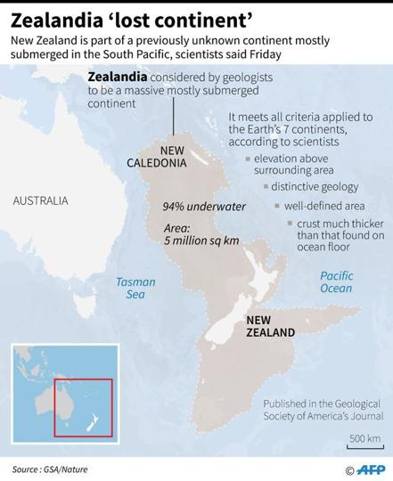 zealandia-is-lost-continent