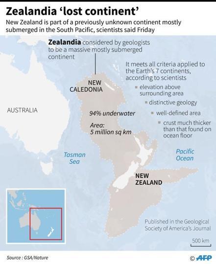 zealandia-is-lost-continent