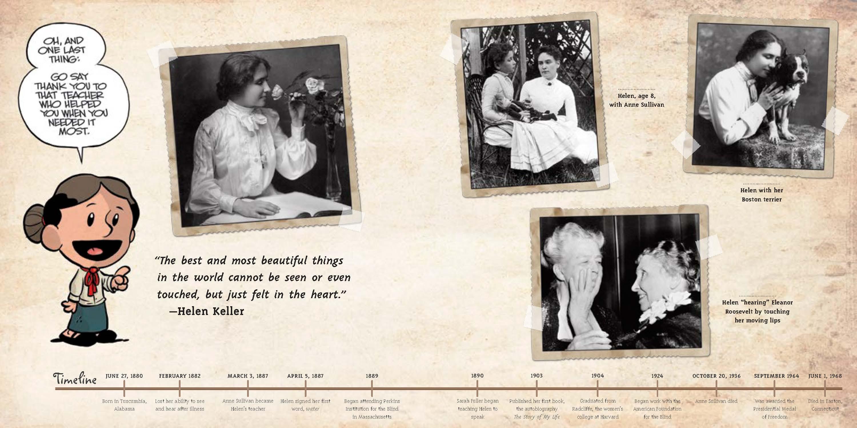 Helen Keller Timeline | Know-It-All
