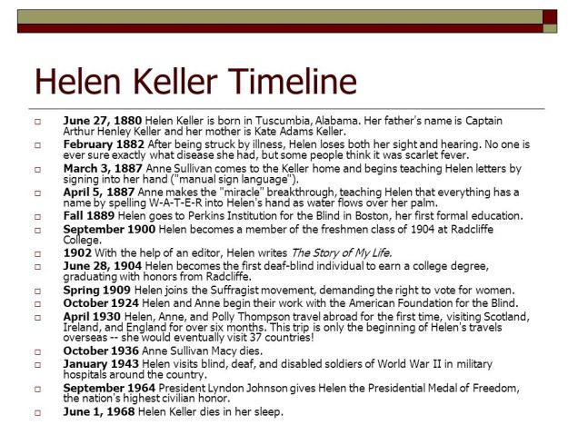 hellen kellers accomplishments Hellen keller had an illness at the age of 8 months which left har visually impaired she used the brailley system to read and writeas she was a determined individual, academically she was very good.