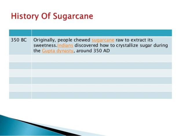 History of Sugarcane 3