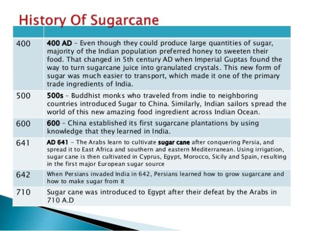 History of Sugarcane 4