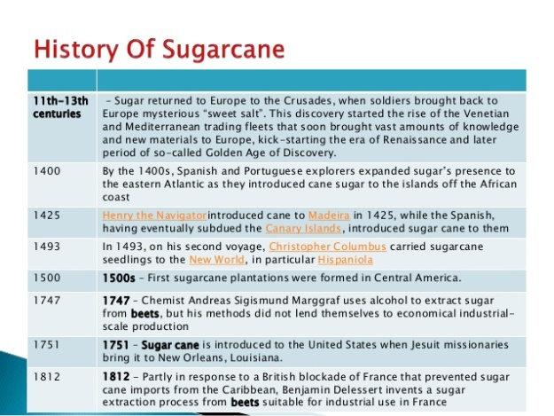 History of Sugarcane 6