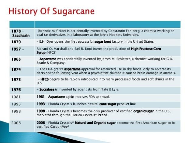 History of Sugarcane 7