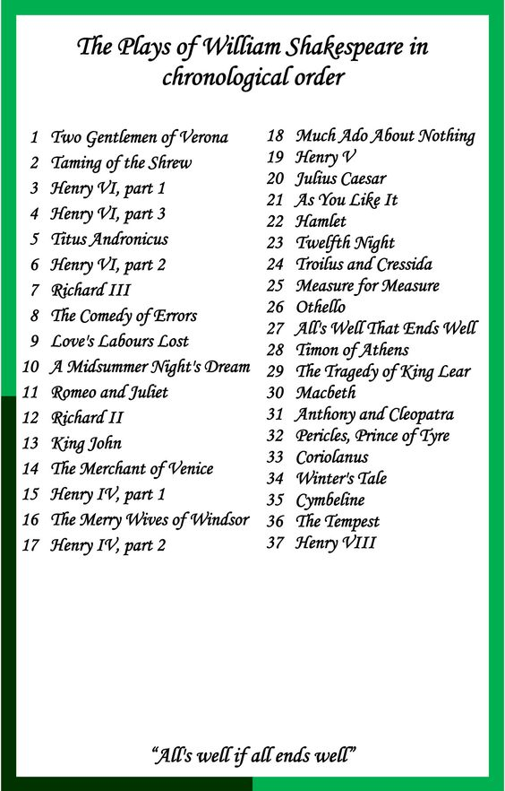 Plays of William Shakespeare in chronological order