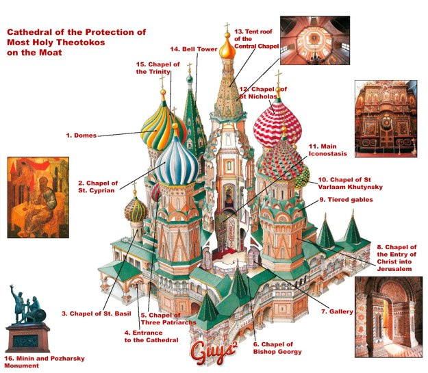 St Basil Cathedral Map